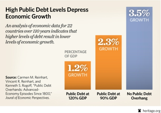 BL-debt-and-econ-growth